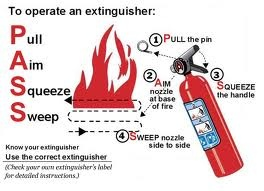 extinguisher_how_to_operate